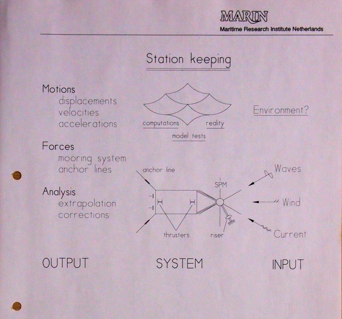 NL-Wageningen Marin 19920330 OffShore Verwerking Test Design Mooring System
